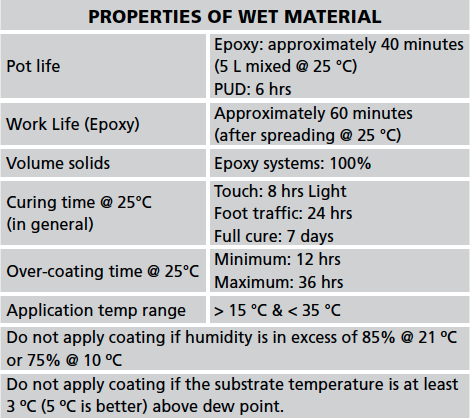 abe Construction Chemicals abescreed QC Datasheet Properties Wet Material
