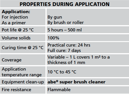 abe Construction Chemicals - epidermix 389 Properties during application