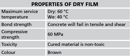 abe Construction Chemicals - epidermix 389 Properties of dry film