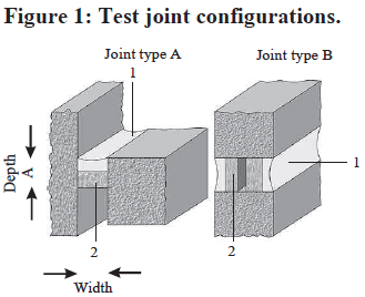 abe Construction Chemicals - Dow Corning Firestop 400 Test Joint Configurations