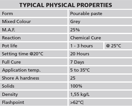 abe Construction Chemicals - flexothane p - physical properties