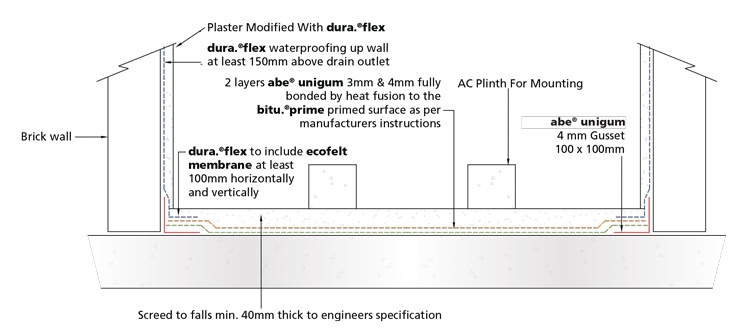 Waterproofing Detail Sheets : Plant room waterproofing a b e construction chemicals