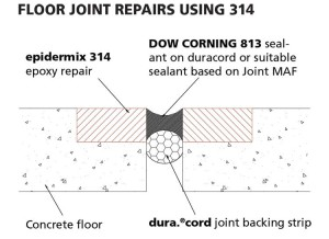 abe-construction-chemicals-Floor-joint-repairs-using-epidermix-314