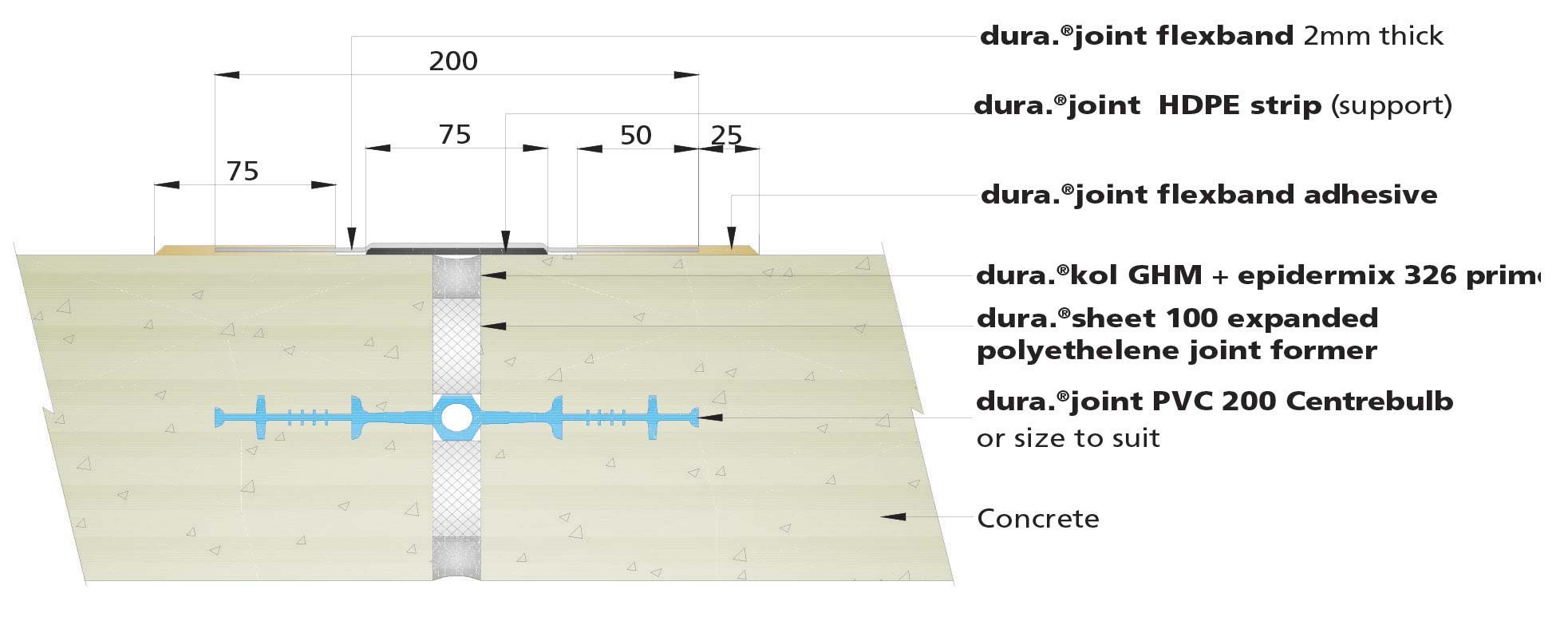 Dura-joint-flexband-illustration
