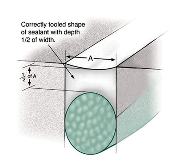 Concrete Joint Tape : Sealing of joints a b e construction chemicals