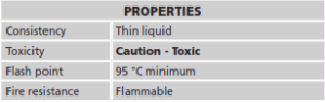 abe Construction Chemicals - creosote carbolineum - properties