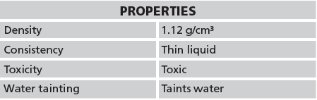 abe Construction Chemicals provonite Properties